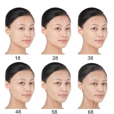Ngăn chặn lão hóa da có thật sự không khó ( phần 1 ) ?